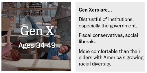 Generation X has a gripe with pulse takers, zeitgeist keepers, and population counters like me. We keep squeezing them out of the frame.