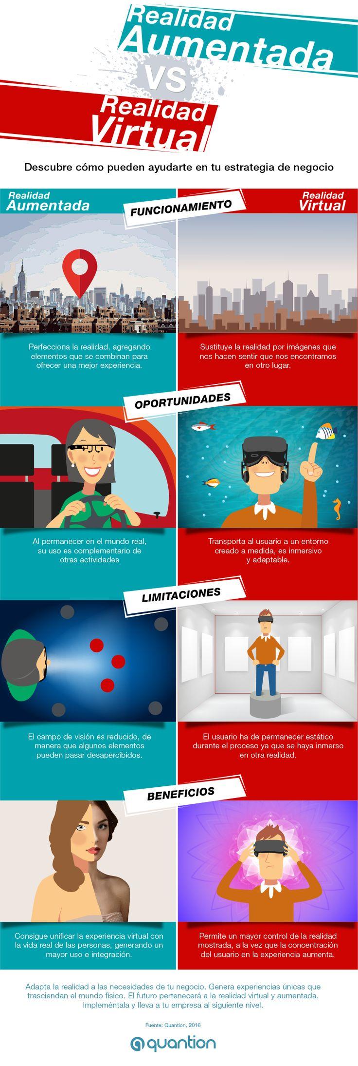Realidad Aumentada vs Realidad Virtual #infografia #infographic #tech