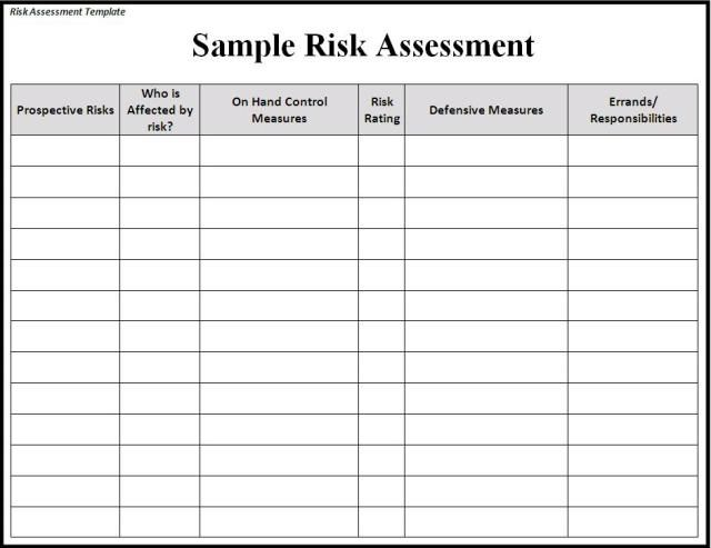 446 best Facilities \ Maintenance \ Risk images on Pinterest - threat assessment template