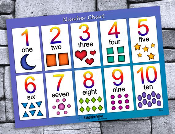 Number Chart Digital File by SapphireMoonArt on Etsy