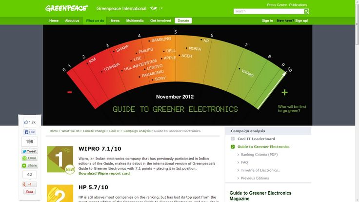 Screenshot of Greenpeace's Greener Electronics Guide