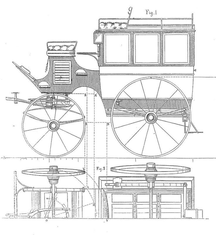 Sous ce nom d'omnibus bourgeois sont présentés différentes voitures que nous nommons actuellement de noms différents:omnibus de famille, omnibus privé, ... L'Omnibus Bourgeois Article du guide du carrossier du 15 Février 1861 sous la signature de Brice...