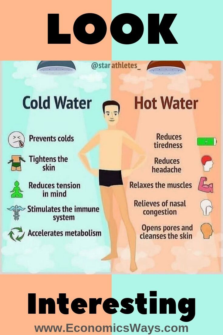 Cold Water Vs Hot Water Women Health Care Womens Health Facts Health Facts