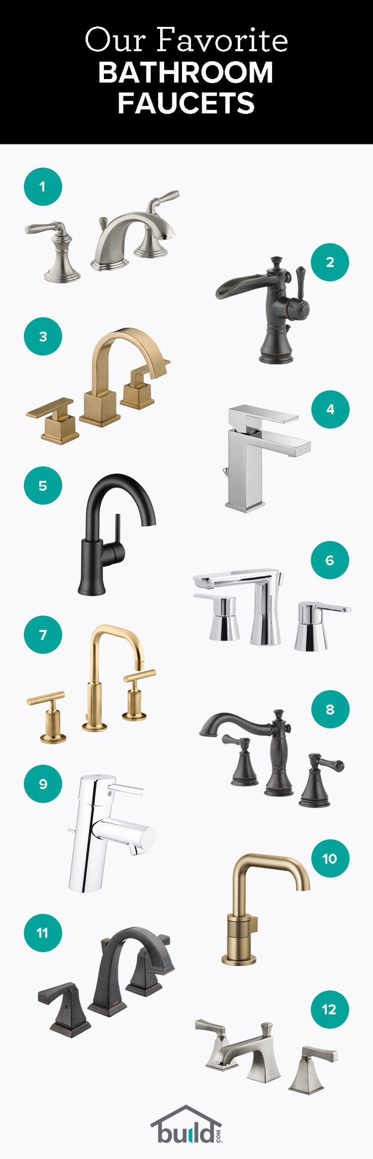 1. Kohler K-394-4-BN | 2. Delta 598LF-RBMPU | 3. Delta 3553LF-CZ | 4. Delta 567LF-PP | 5. Delta 559HA-BL-DST | 6. Miseno MNO361CP | 7. Kohler K-14406-4-BGD | 8. Delta 3597LF-RBMPU | 9. Grohe 3427000A | 10. Brizo 65035LF-GL | 11. Delta 3551LF-RB | 12. Kohler K-454-4V-BN | Bring sophistication and class to your bathroom with one of our favorite faucets.