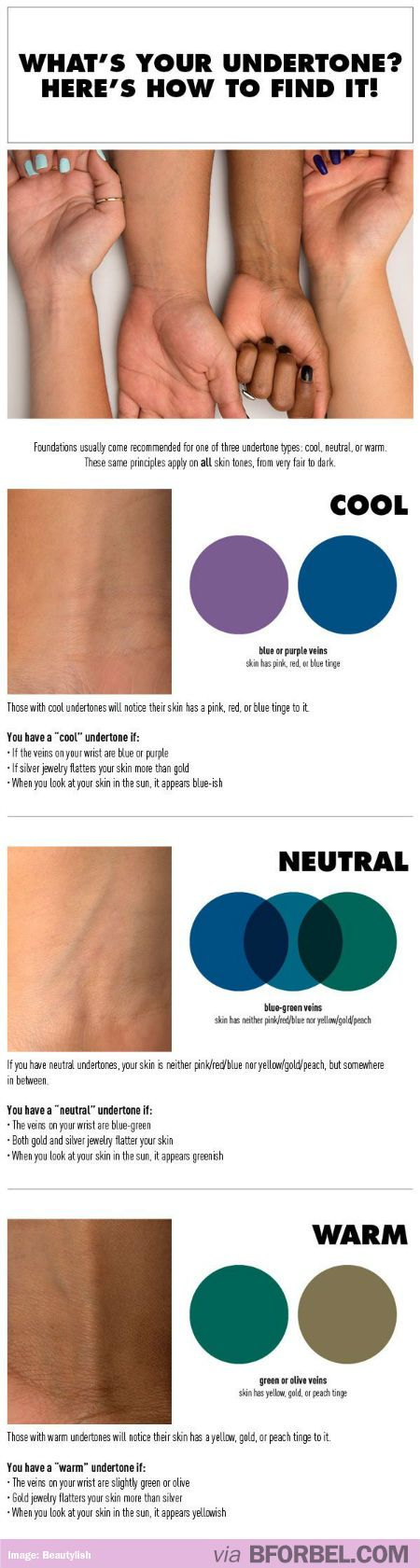 Tips & Tricks: How To Find Out Your Skin Undertone…