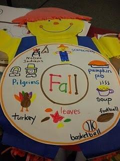 Fall Circle map