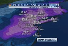 Is Your BDR Plan ready for Nemo?