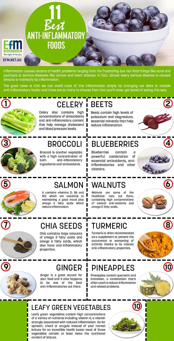 Inflammation causes dozens of health problems ranging from the frustrating-but-not-fatal things like acne and psoriasis to serious diseases like cancer and heart disease. In fact, almost every serious disease is caused directly or indirectly by inflammation.. Here are the best foods to fight it.