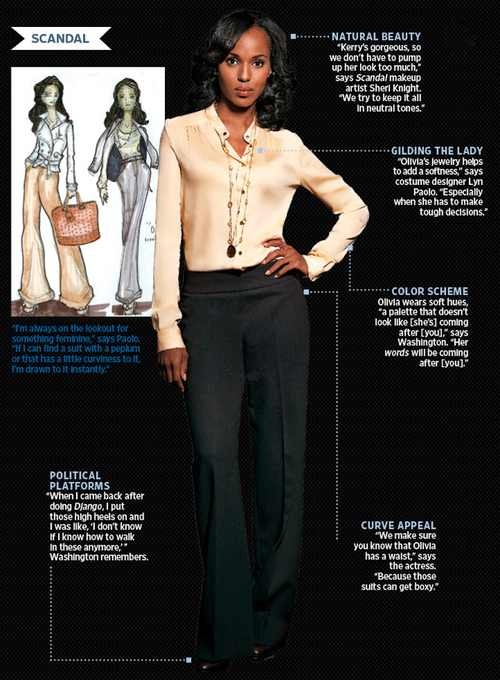 The Anatomy of  Olivia Pope's Style. Obsessed with Olivia/Kerry Washington
