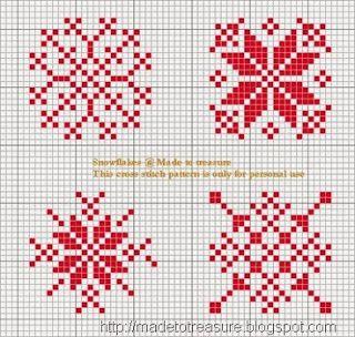 pointgram: CHRISTMAS TABLECLOTH