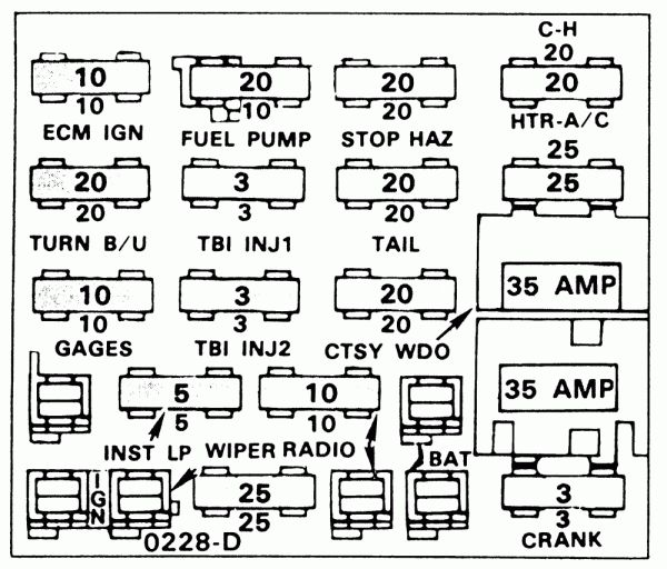 1990 Chevy Truck Fuse Box Diagram and Chevy C Fuse Box