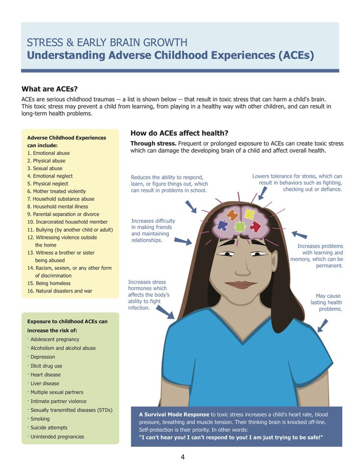 how can a traumatic experience influence childrens behaviour Behaviors of concern that have been adaptive for survival 24  common  cognitions and beliefs of children who have experienced trauma  particularly  the impact on children of physical and sexual abuse and neglect, and the  potential.