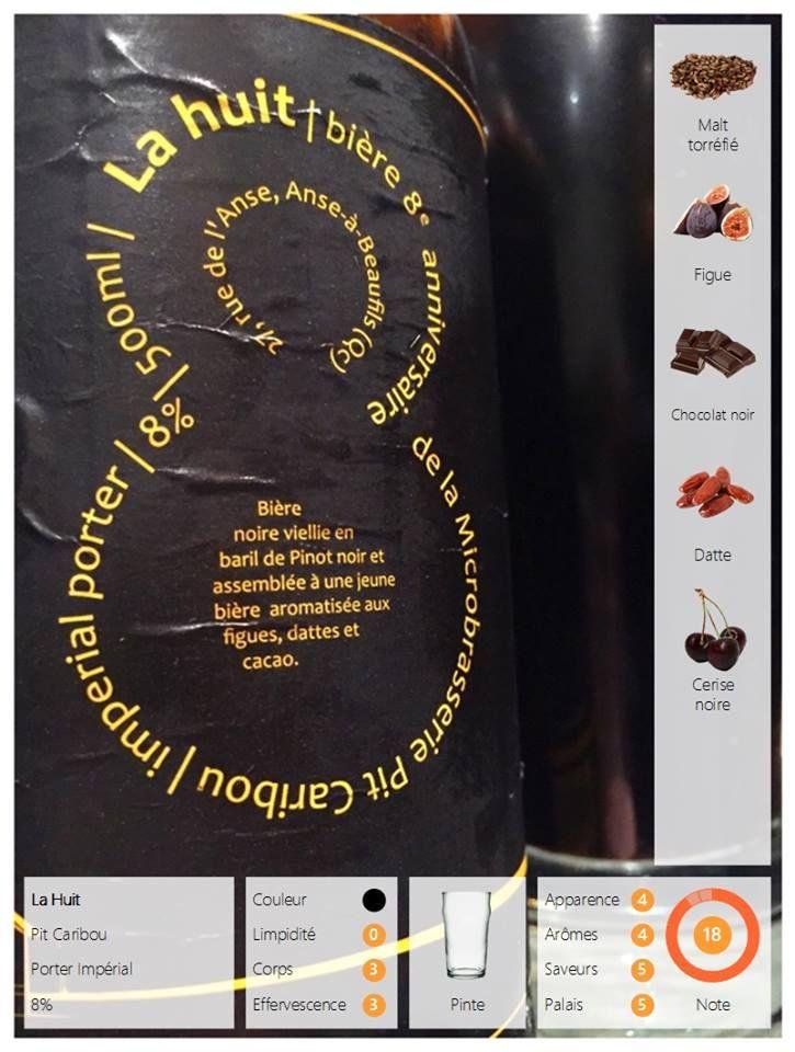 La Huit de Pit Caribou. Cette bière se présente vêtue d'une jolie robe noire aux reflets rouge rubis embellie d'un léger col de dentelle marron. Elle nous incite aux rapprochements avec des arômes de malt torréfié, de figues avec quelques notes de chocolat noir. Elle nous offre un corps aux saveurs de chocolat, de figues, de dattes et de cerises noires accompagnés de notes surettes.