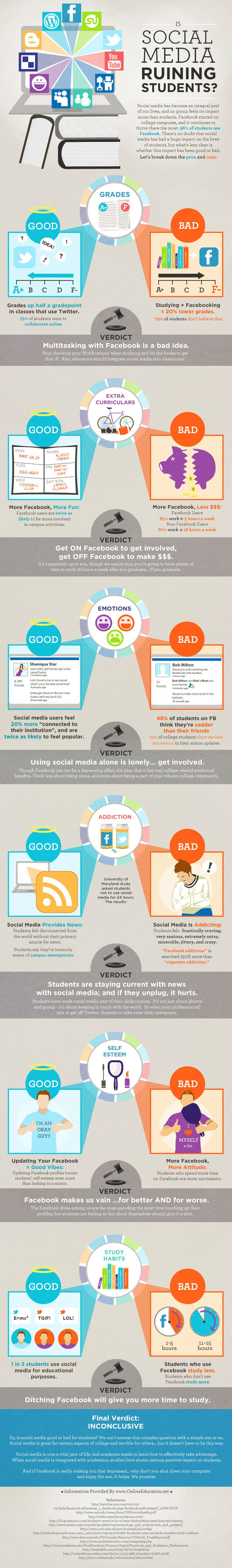 is facebook good for students?