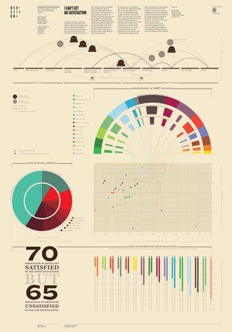 : Web Design, Chartsgraph Design, Pies Charts, Graphics Design, Colors Schemes, Infographicsgraph Design, Website Design, Info Graphics, Given Visual
