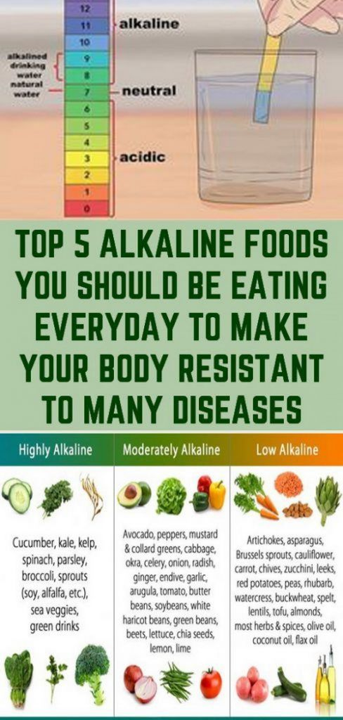 Why Does Our Body Become Acidic? Top 5 Alkaline Foods You Should Be Eating Every…