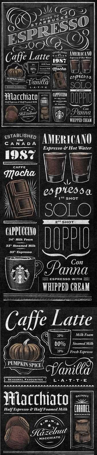 Coffee-ology Love this, but it's coffee, no its typography - its both! knowyourgrinder.com #coffee #coffelove #infographics