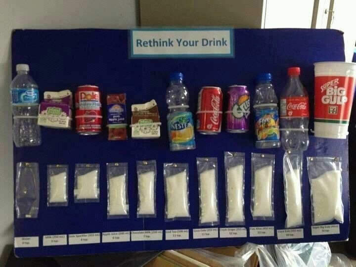 Rethink your drink www.eetjegezond.nu