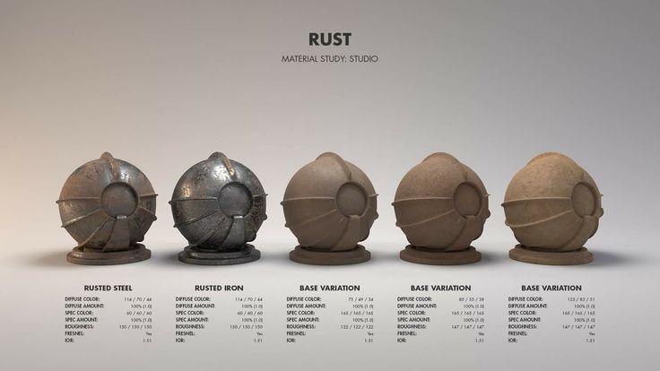 Rust Shader Studio