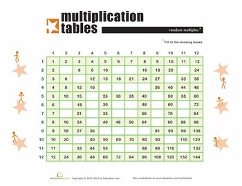 Worksheets: Fill the Times Table Grid