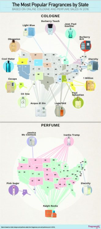 The most popular perfume and cologne in every state based on...