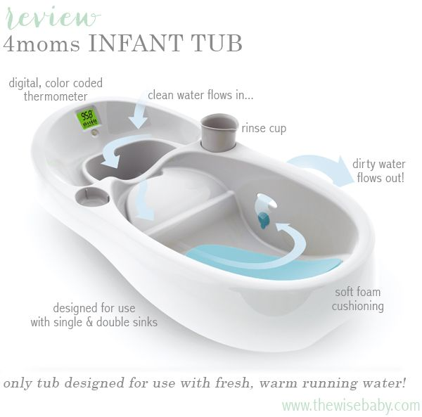 4moms Infant Tub Review & GIVEAWAY - The Wise Baby