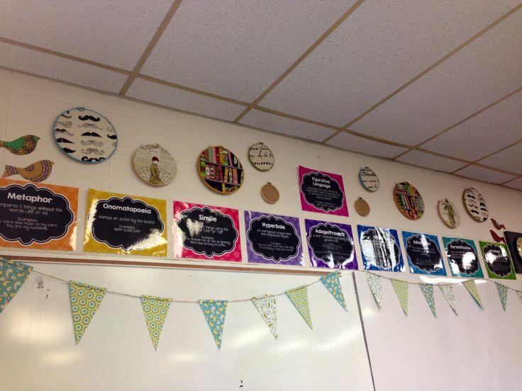 Classroom Decor Inspiration : Best classroom decor inspiration organization images