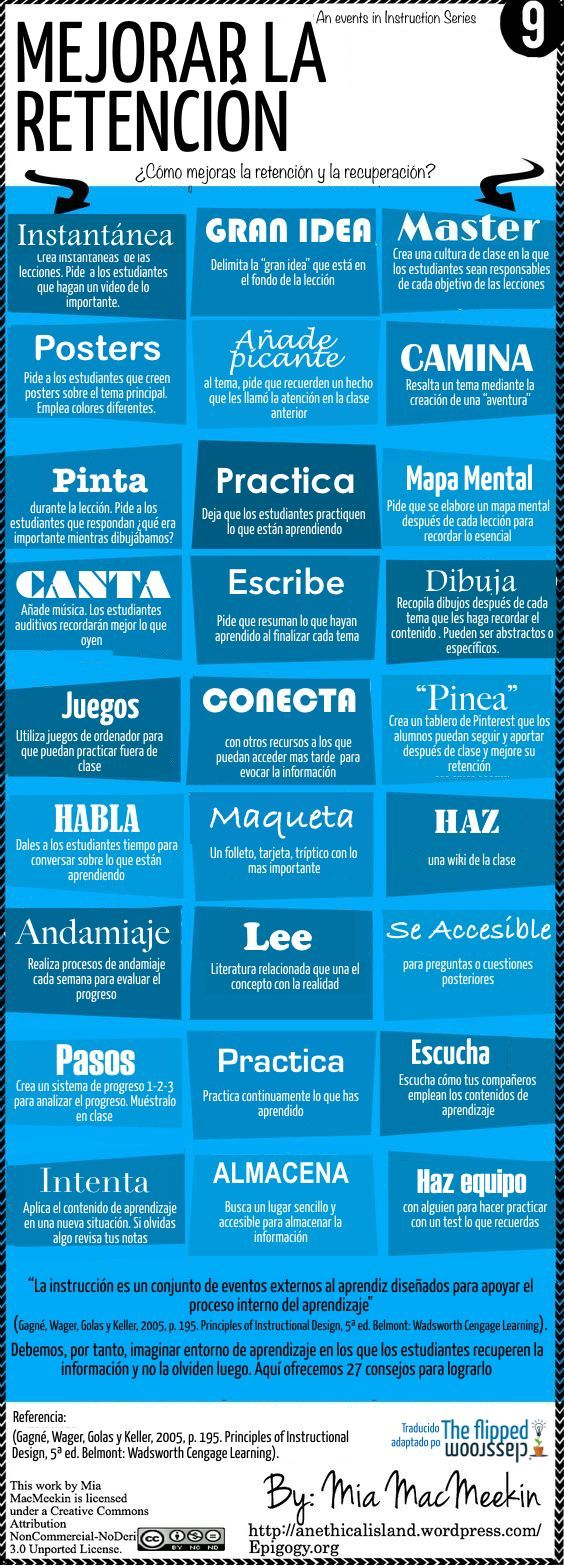 """Hola: Compartimos una interesante infografía sobre """"Cómo Mejorar la Retención – 27 Ideas Efectivas"""" Un gran saludo. Visto en: theflippedclassroom.es También debería …"""
