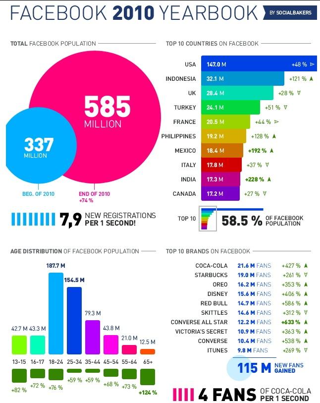 인포그래픽_통계