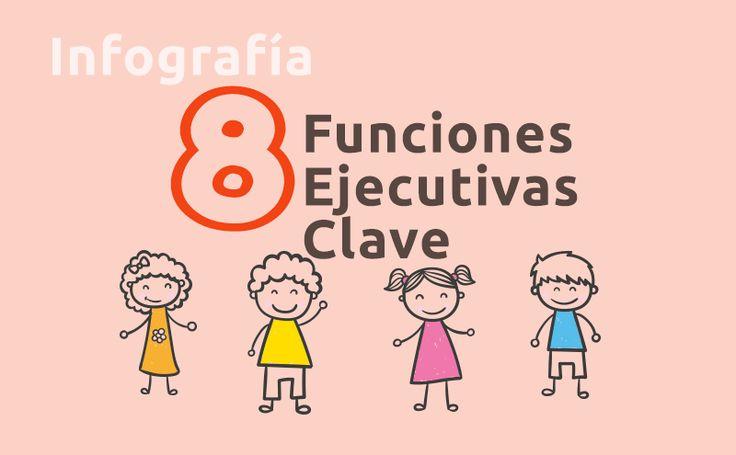 Infografía sobre las funciones ejecutivas en la infancia y cómo su déficit puede afectar la vida diaria de un niño.