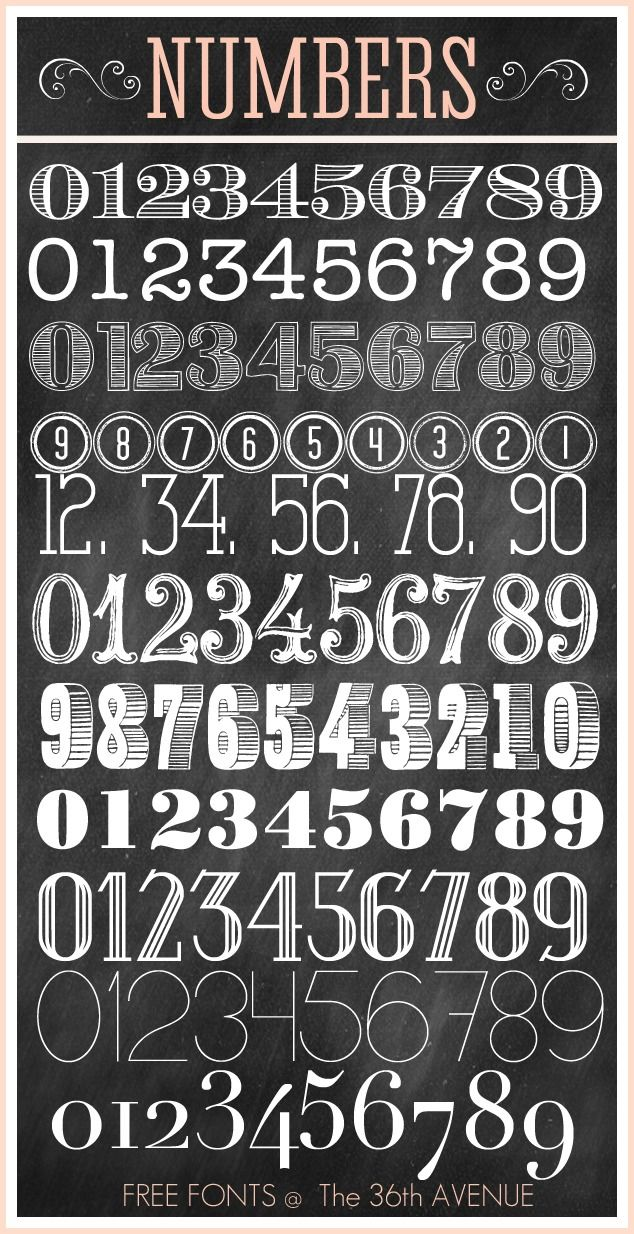 Awesome Number Free Fonts @Matt Valk Chuah 36th Avenue .com Enjoy! #fonts #numbers