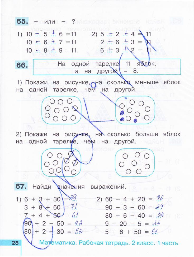 Fizika A P Rymkeevich 10 11 Klassa How To Plan Blog