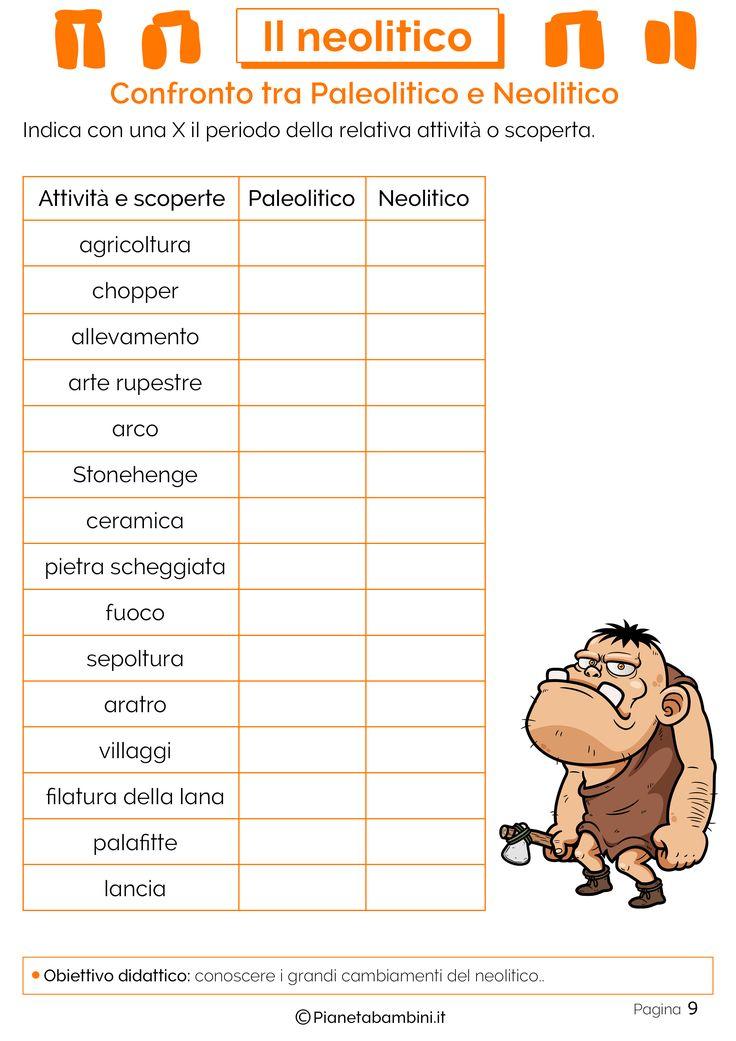 Confronto-Paleolitico-Neolitico.png (2480×3508)
