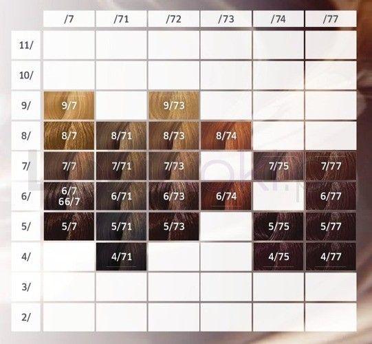 Koleston Perfect adânc Browns 8/73 lumina de culoare maro-auriu blond 60 ml Wella