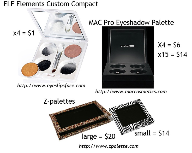 Makeup Tips, Beauty Reviews, Tutorials | Miss Natty's Beauty Diary Blog: How to De-pot your MAC Eyeshadows + ELF Elements $1 Palette! (Pic heavy post)