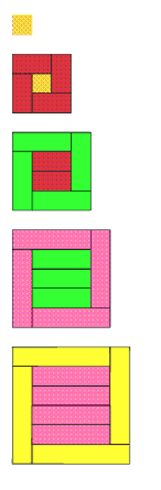 math manipulatives - Cuisenaire rods - pattern of squares