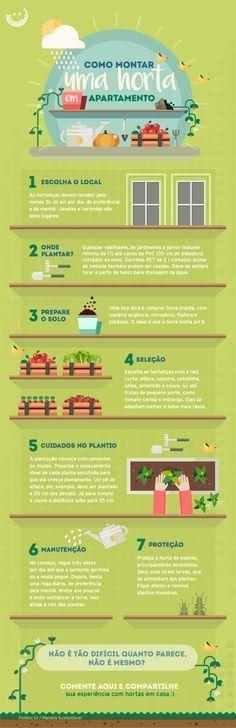 Mesmo com pouco espaço é possível cultivar uma horta em sua casa com alimentos fresquinhos. Clique aqui e veja como fazer a sua.