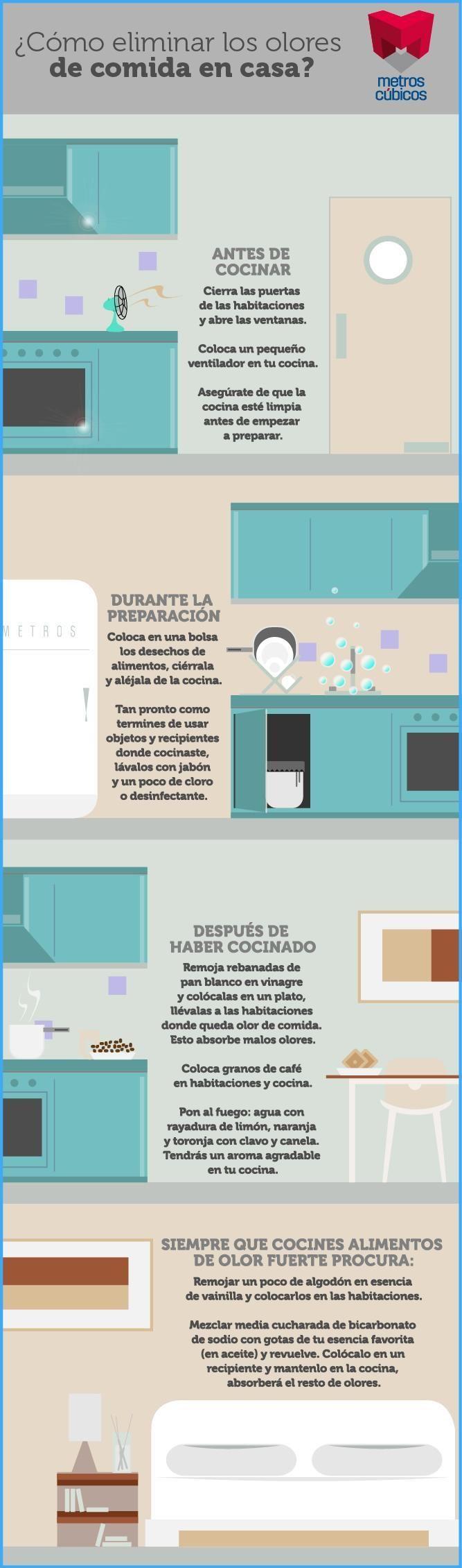 ¿Cómo eliminar olores de comida en casa? En Tu Casa Express te compartimos unos…