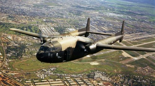 """History of USAF Fixed Wing Gunships  AC-47 Spooky also nicknamed """"Puff, the Magic Dragon""""  AC-130A Spectre  AC-119G Shadow  AC-119K Stinger  AC-130E Pave Spectre (Ten upgraded to AC-130H)  AC-130H Spectre  AC-130U Spooky II  AC-130W Stinger II (MC-130W..."""