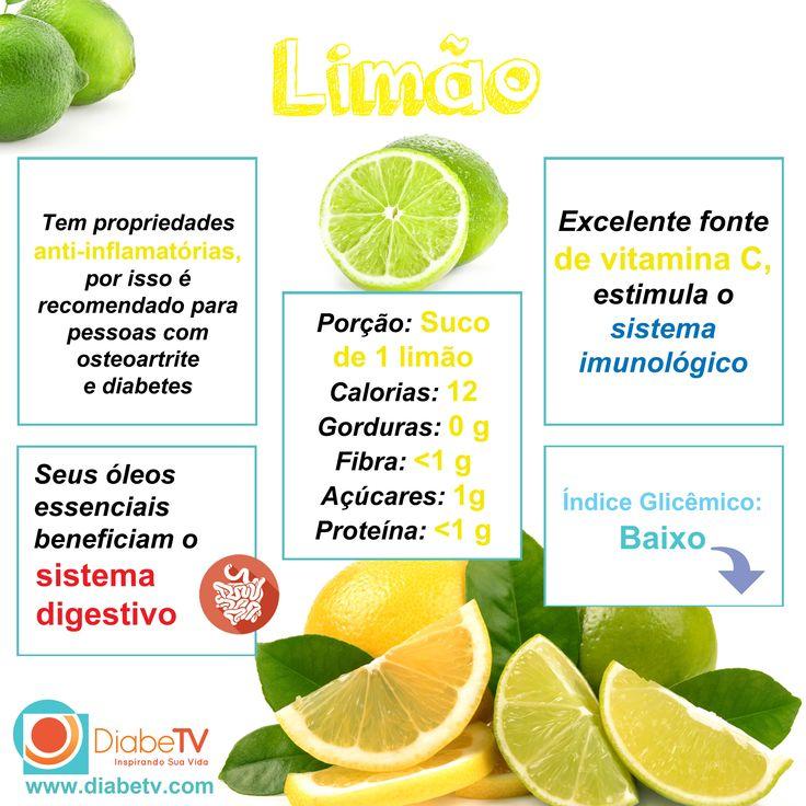 Limão, um fruto poderoso!!