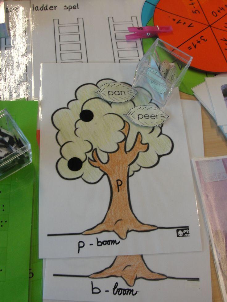 In het eerste leerjaar is het belangrijk dat de letters goed ingeoefend worden. Met deze letterboom kan dit op een leuke manier gebeuren. Onderaan de boom staat een letter, het is de bedoeling dat de leerlingen de woorden met diezelfde beginletter in de juiste boom hangen.