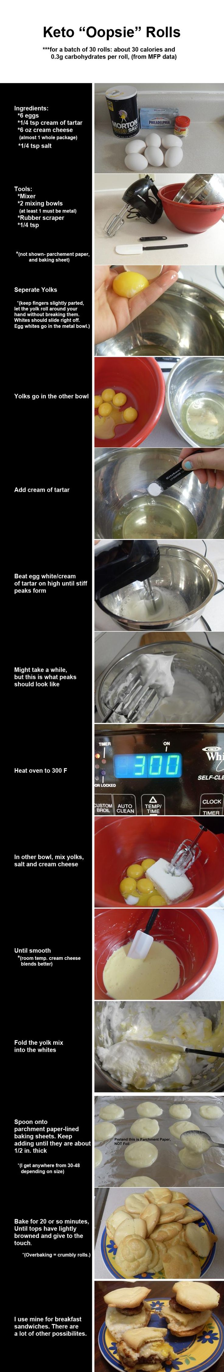 """What every Keto-er needs to try at least once. """"Oopsie Rolls!"""" My first attempt at a step-by-step guide. - Imgur"""