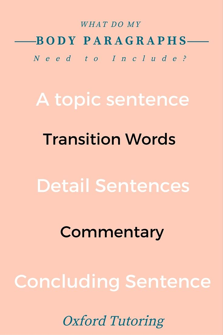 body language thesis statement Body thesis elements in the body of a thesis  give your hypothesis/hypotheses or thesis statement/thesis statements  in layman's language,.