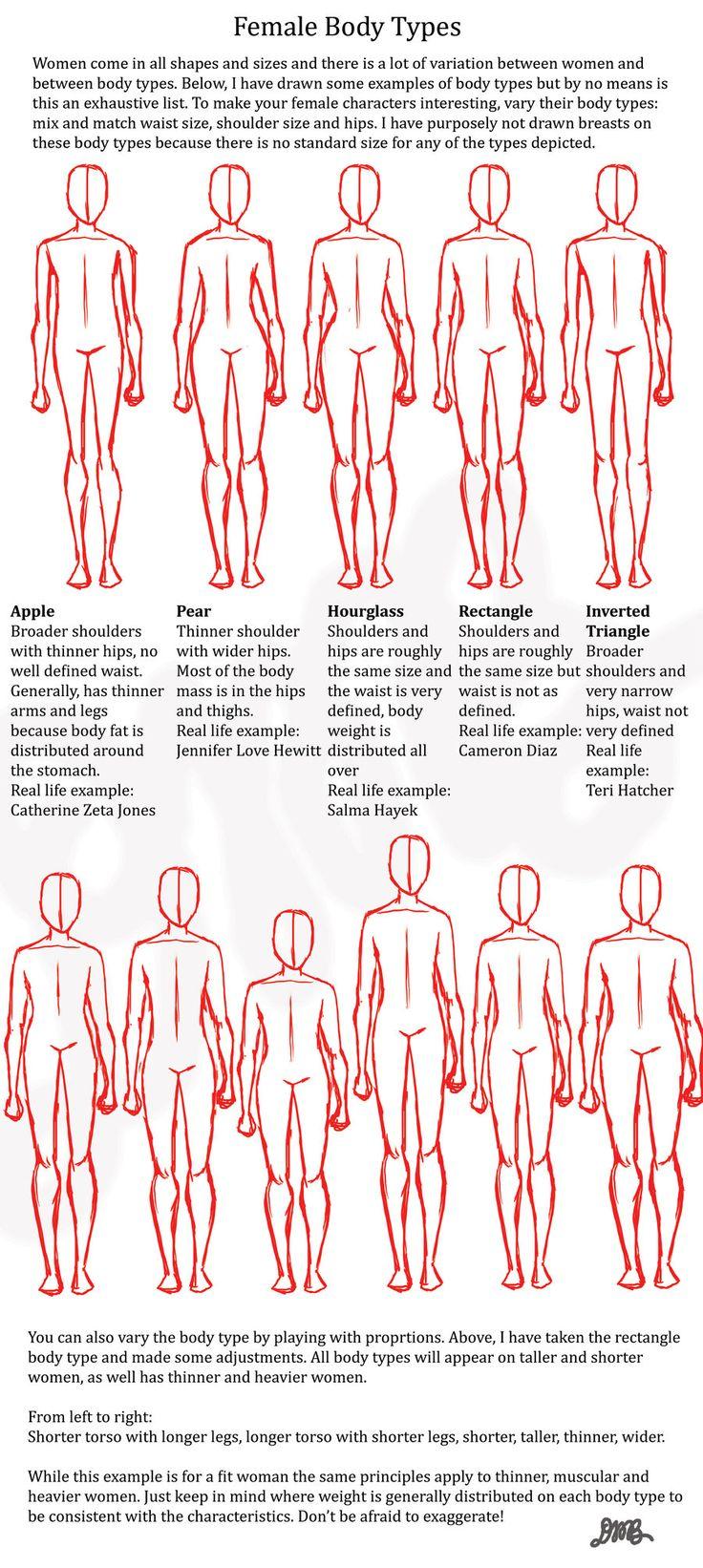 Female body shapes by ravendark82.deviantart.com on @deviantART