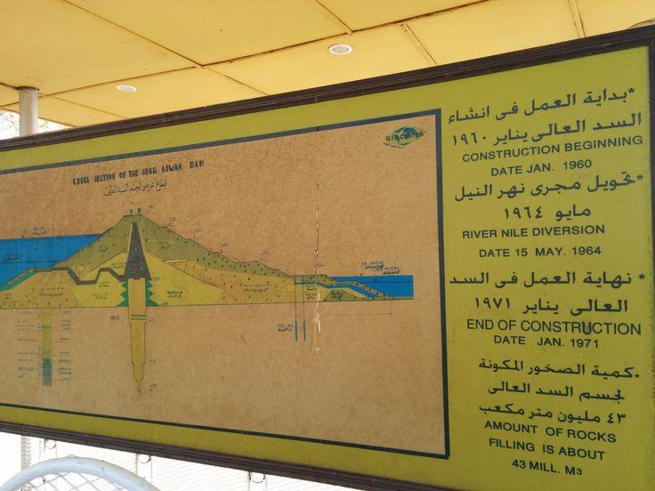 The high dam architecture board