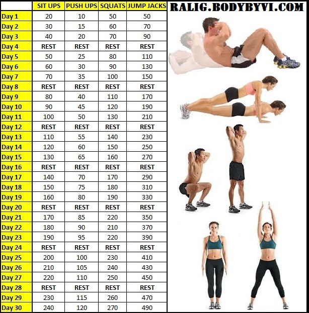 30 day challenge - full body workout - push ups, sit ups ...