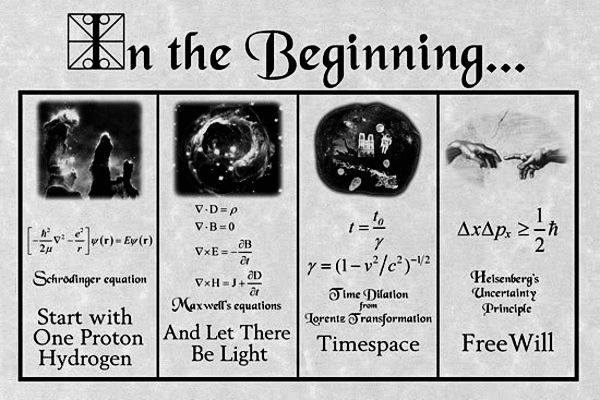 Quantum Physics of Creation.Start With One Proton - Schrodinger's equation, one of the most basic and formative equations of Quantum Physics, shown in the case of Hydrogen, a basic and formative element of the Universe.And Let There Be Light - The famous Maxwell equations: the basic laws of Light. The dynamics of electromagnetic radiation shown in mathematical terms.Timespace - The principle of Time Dilation, a mathematical expression of Time and Space, as captured in Lorentz's…