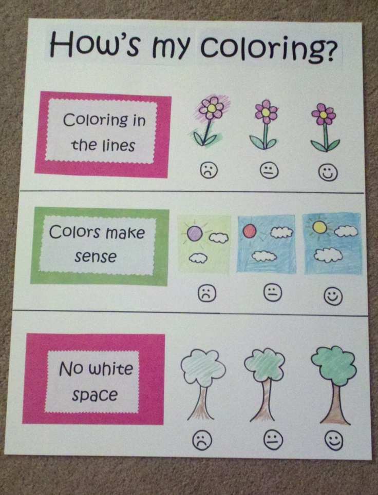 writing rubric for kindergarten Rubric is a modification of one presented by: university community links (nd)  hot writing rubric retrieved august 19, 2008 from.
