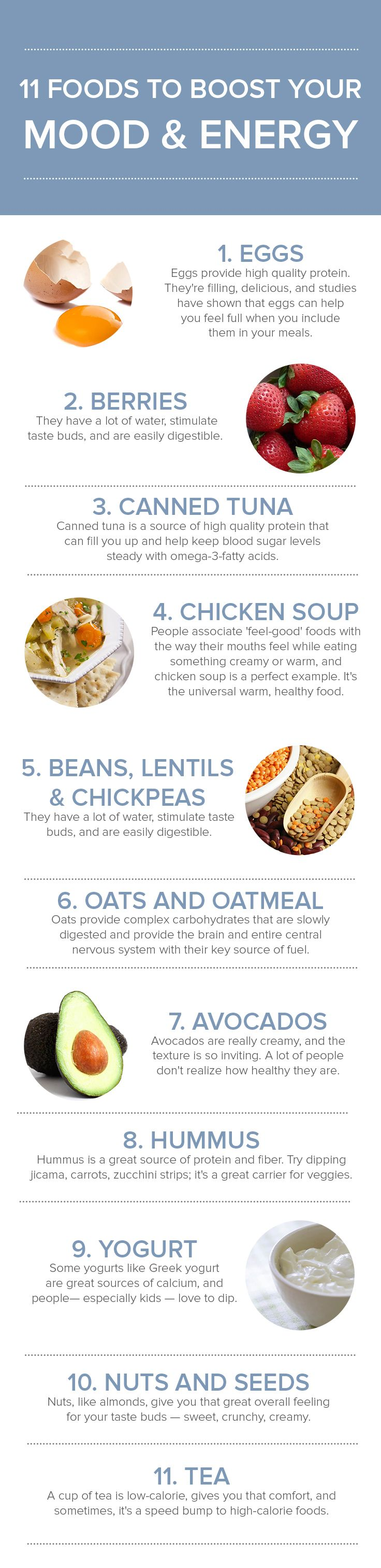 Try eating more eggs, berries, chicken soup and more. These foods are proven to help boost both your mood and energy.