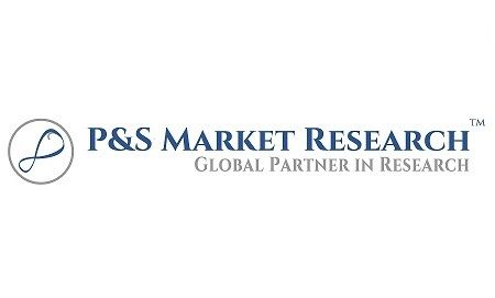 Medical Connectors Market is Forecasted to Grow at a CAGR of 6.3% During 2017-2023